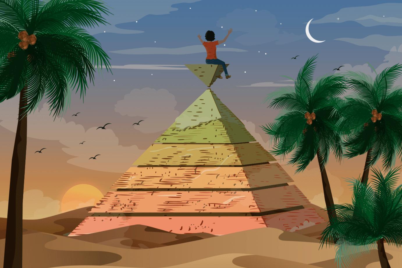 Pyramide des niveaux logiques
